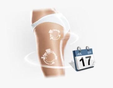 Przebieg zabiegu Lipomassage - monitorowanie efektów